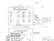 Physical Organic Chemistry rearrangements Notes