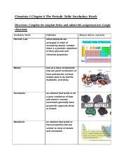 Chem I Chapter 6 Periodic Table Vocabulary