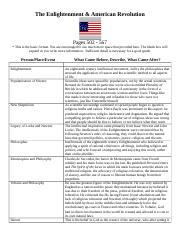 The Enlightenment & American Revolution Term Sheet (3)