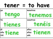 tener+expressions