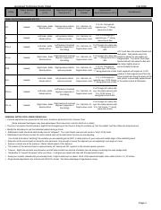 Gonstead_Tech_Study_Sheet_zFall_2006