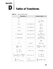 Transform Tables