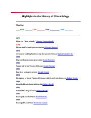 History of Microbiology(1)