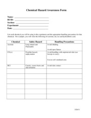 Chemical Hazard Awareness Form