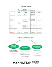 1.5 - GRE Course Overview