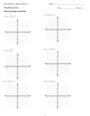 Worksheet Graphing Linear Equations Worksheet math 8 graphing lines worksheet 1 solutions kuta software infinite 4 pages 2 solutions