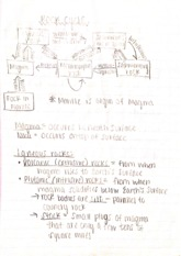 Geology Rock Cycle Notes