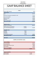 Jaunty_Coffee_Company_Balance_Sheet_and_Income_Statement.ods