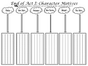 End of Act I Character Motives