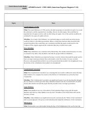 Unit 3 Extra Credit Study Guide.docx