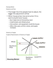 Supply and Demand in the Housing and Measurement notes part 5