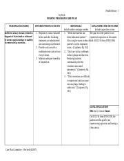 Nursing Care Plan Nursing Diagnosis 3.rtf