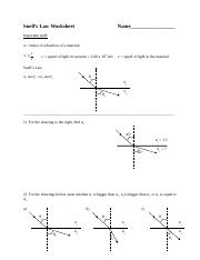 optics questions and answers