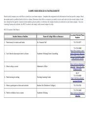 Hcc Alief Campus Map.Alief Hayes Campus Alief Hayes Library 2811 Hayes Road Houston Tx