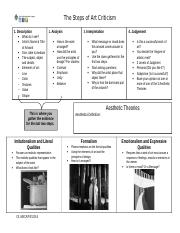 art history steps for critiquing and T601 arts history steps for critiquing and analysing art describe 1 who created the artwork 2 what was the medium used painting, mixed media, sculpture, installation, video or drawing 3.