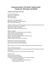 Communications 102 Exam 2 Study Guide- Arguments, Messages and Media