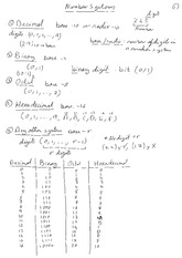 Assignment 1 Solution_ Binary numbers and its operations