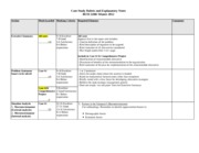 2208_-_All_sections_-_Winter_2012_-_Case_Assignment_Grading_Rubric_and_Guidelines_-_Posted_to_WebCT