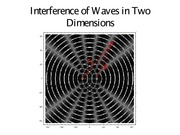 Interference in Two Dimensions - 1