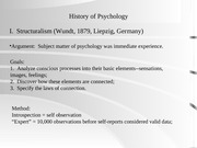 Bkbd_History of Psychology