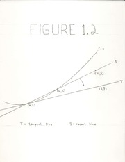 math16B_sup_notes_fig_1.2