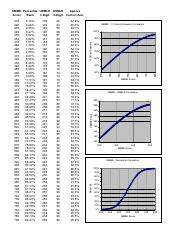 score UW convert - (Usmleworld avg x 1 922 106 4 = 3 digit