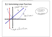 Determining Linear Functions Notes
