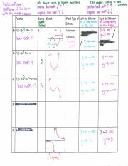 Polynomial Modeling Notes.pdf