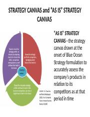 STRATEGY CANVAS and.pptx