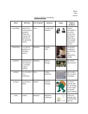 Vocabulary - Mary Anthonette Cara.pdf