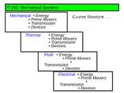 Thermal Systems I