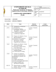 Lesson and Assessment Plan UniKL MIMET-ACAD-DTL-F-05.docx