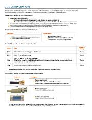 2.2.2 Coaxial Cable Facts.pdf