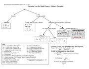 2__Decision_Tree_for_Math_Finance