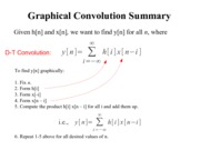 Graphical Convolution Summary