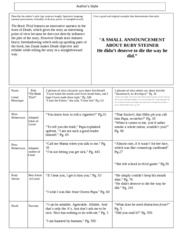 ap data sheet 2 Book thief