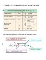 5.7 NOTES   TRANSFORMATIONS OF RADICAL FUNCTIONS