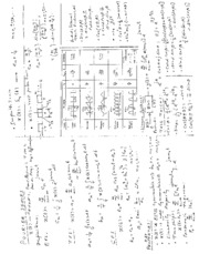Fourier Series Help Sheet