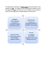 Chapter 8 SWOT Analysis activity 1.docx