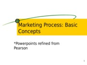 01-Marketing Process