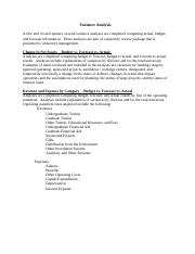 variance_analysis_description_for_budget_and_financial_planning.doc