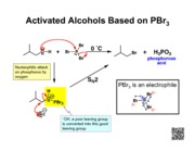 NOTES-Activated_Alcohols-A_Good_LG_from_a_Poor_One