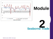 Previous year's ppt-Module2-Chap910-world_trade