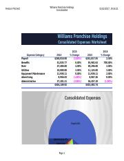 William Franchise Holdings Consolidated