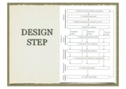 Design Step  Heuristic