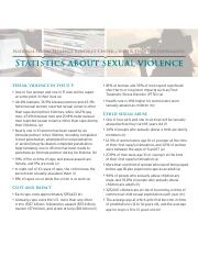 publications_nsvrc_factsheet_media-packet_statistics-about-sexual-violence_0