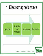 chapter 4 electromagnetic wave