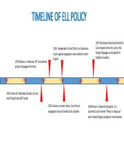 TIMELINE OF ELL POLICY