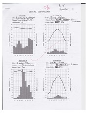 Climographs Lab Example (Graded)