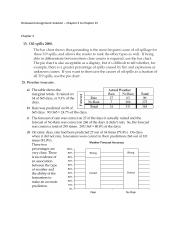 Homework Assignment Solution_chp3tochp15